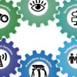 Digitaal veiligheidsplan voor veilig schoolklimaat